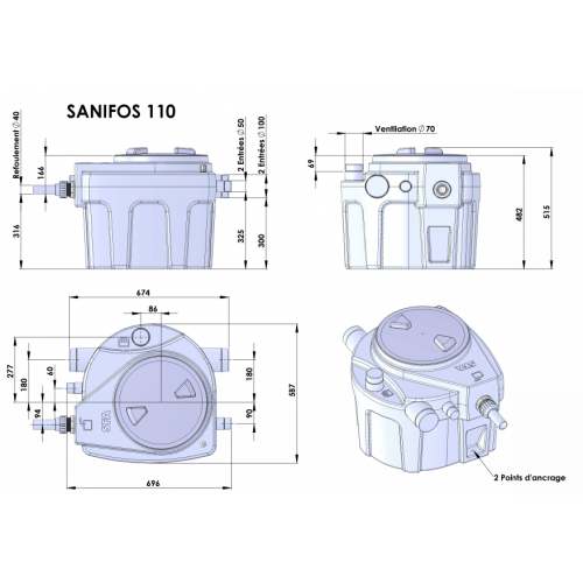 SaniFos 110 Station de relevage